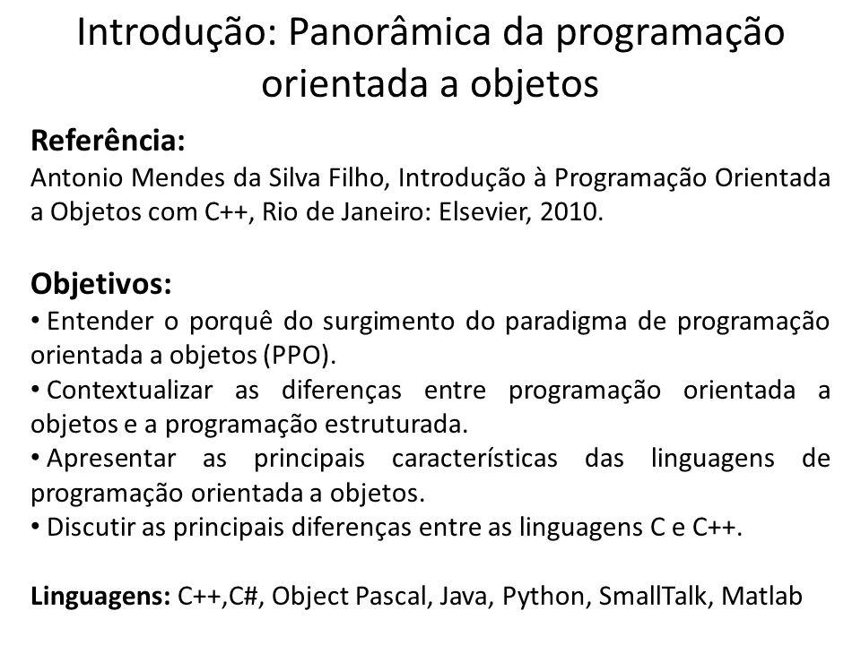 Introdução: Panorâmica da programação orientada a objetos