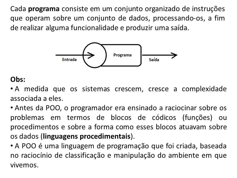 Cada programa consiste em um conjunto organizado de instruções que operam sobre um conjunto de dados, processando-os, a fim de realizar alguma funcionalidade e produzir uma saída.