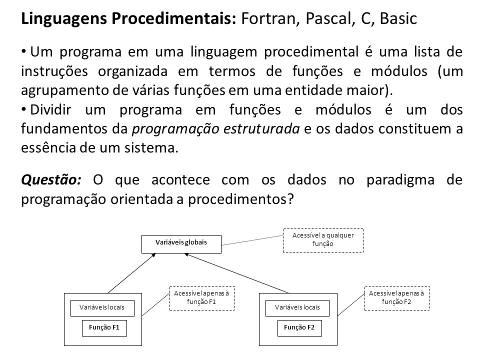 Linguagens Procedimentais: Fortran, Pascal, C, Basic