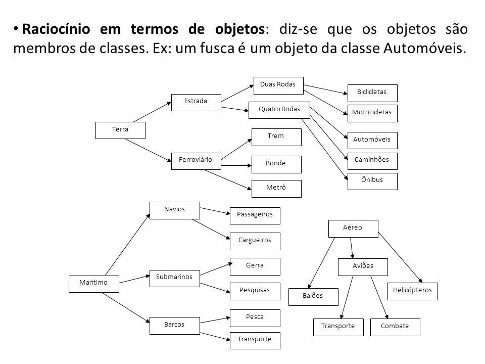Raciocínio em termos de objetos: diz-se que os objetos são membros de classes. Ex: um fusca é um objeto da classe Automóveis.