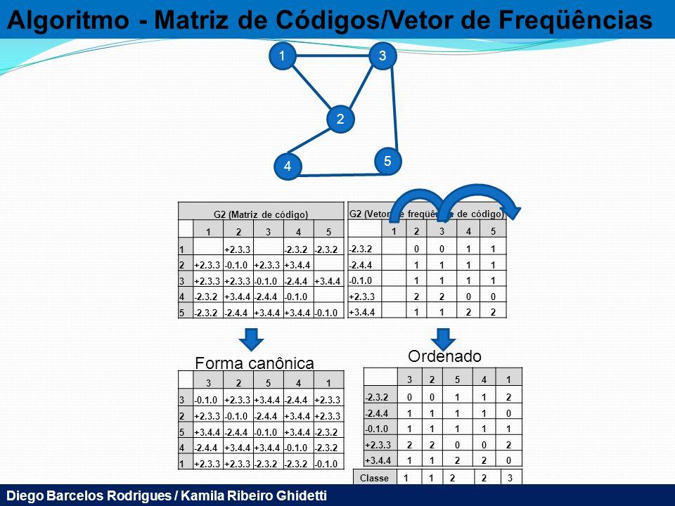 G2 (Vetor de freqüência de código) G2 (Vetor de freqüência de código)