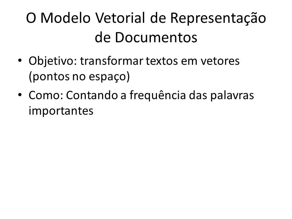 O Modelo Vetorial de Representação de Documentos