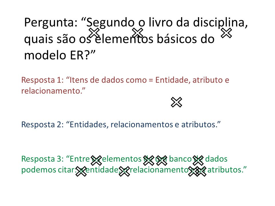 Pergunta: Segundo o livro da disciplina, quais são os elementos básicos do modelo ER