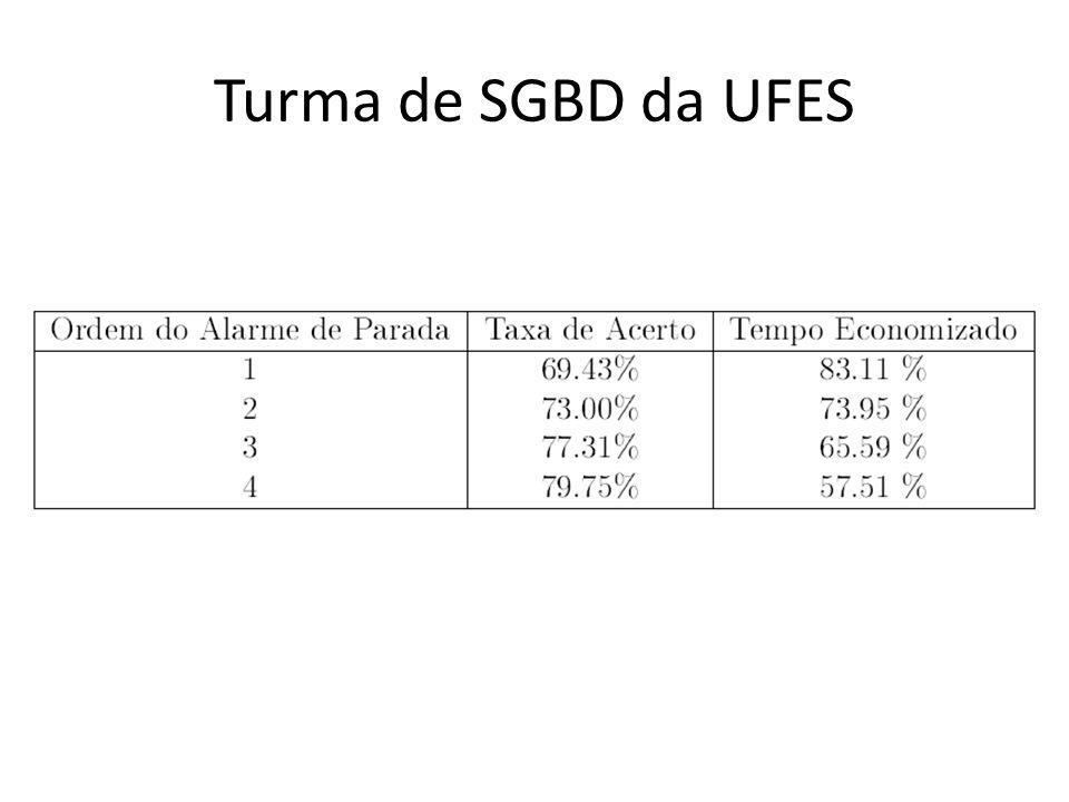 Turma de SGBD da UFES