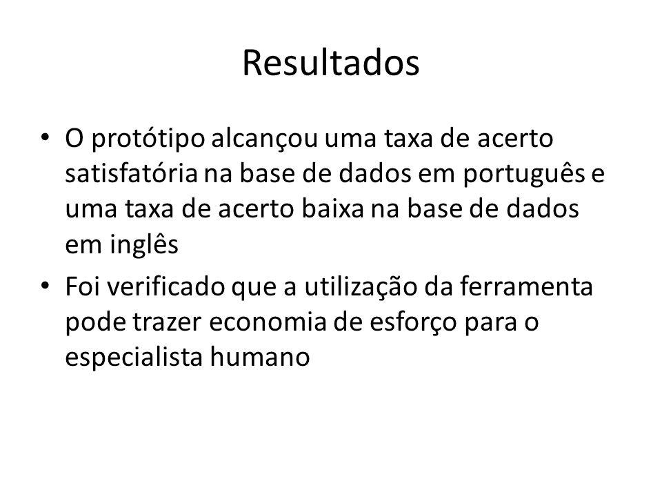 Resultados O protótipo alcançou uma taxa de acerto satisfatória na base de dados em português e uma taxa de acerto baixa na base de dados em inglês.