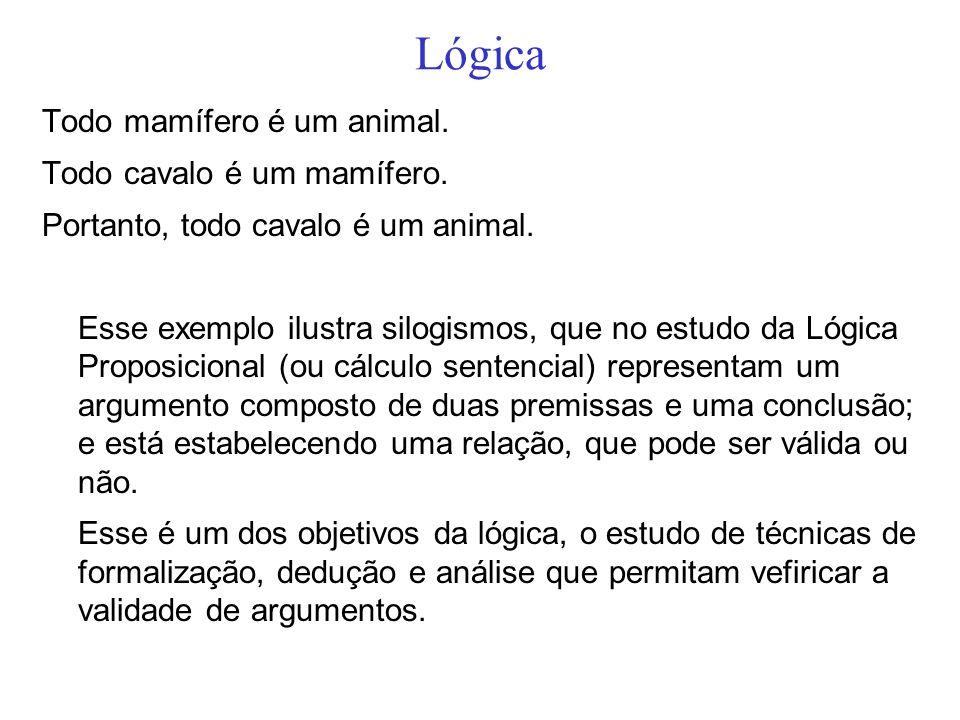 Lógica Todo mamífero é um animal. Todo cavalo é um mamífero.