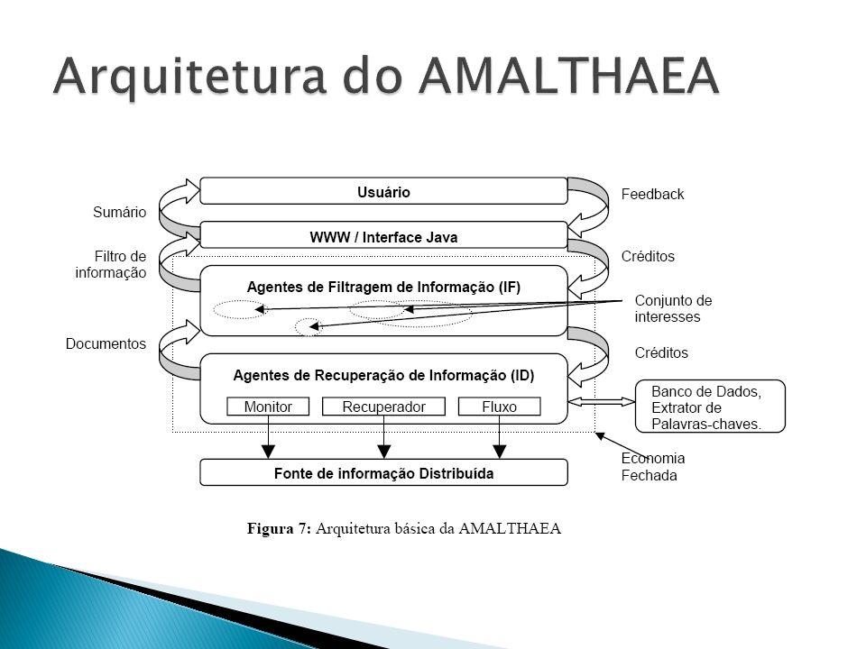 Arquitetura do AMALTHAEA