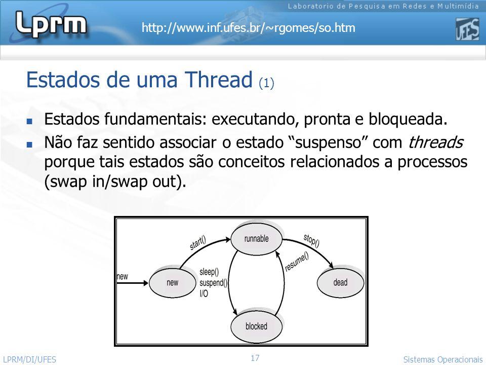 Estados de uma Thread (1)