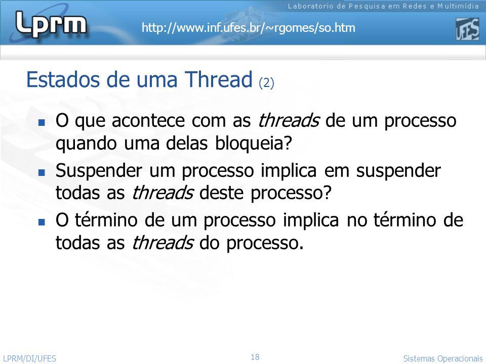 Estados de uma Thread (2)