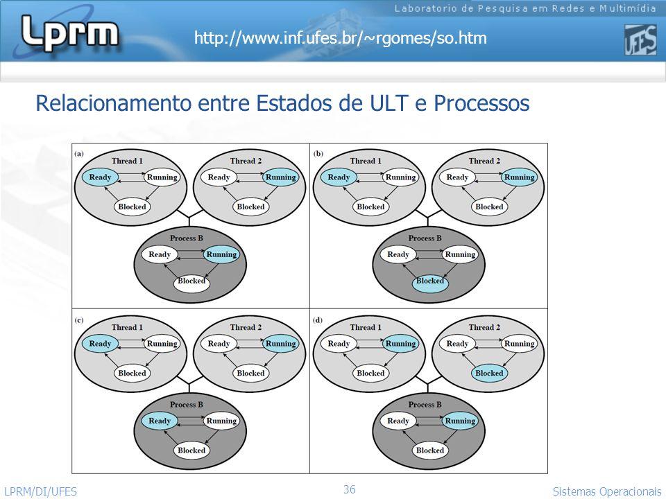 Relacionamento entre Estados de ULT e Processos