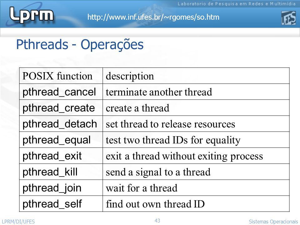 Pthreads - Operações POSIX function description pthread_cancel