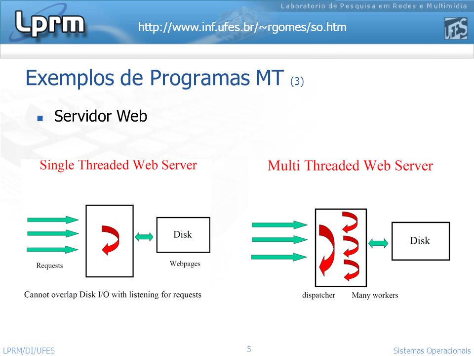 Exemplos de Programas MT (3)