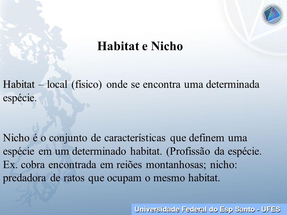 Habitat e NichoHabitat – local (físico) onde se encontra uma determinada espécie.