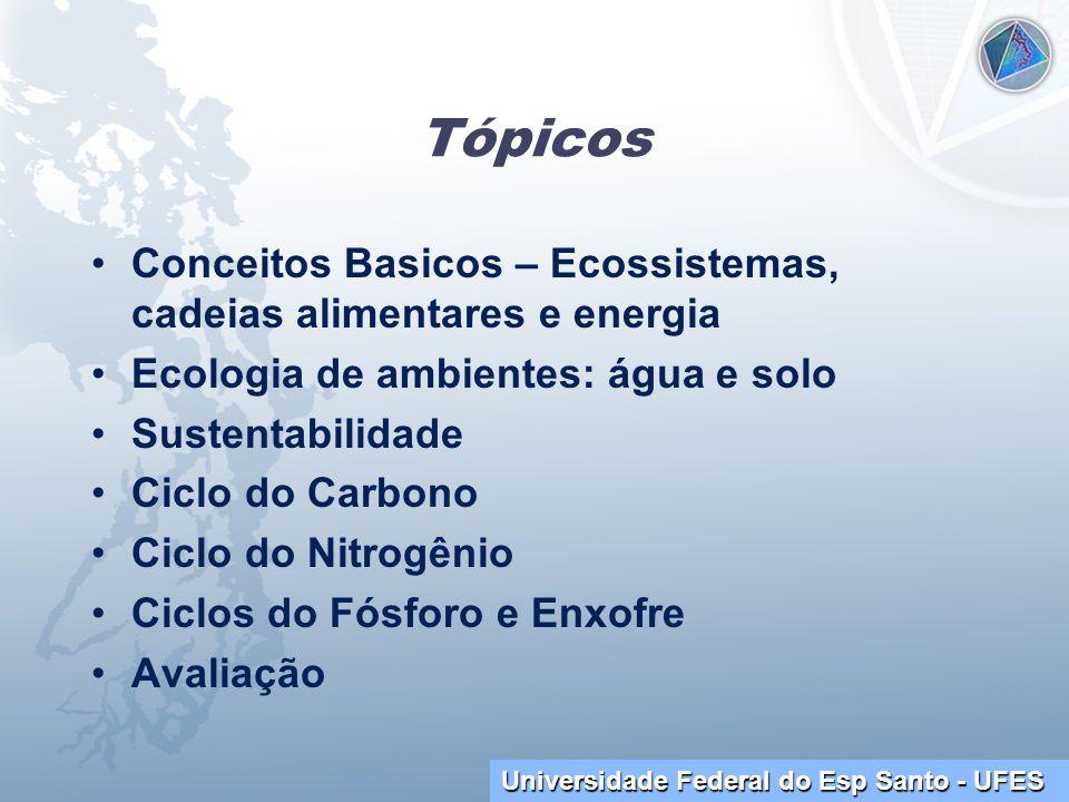 TópicosConceitos Basicos – Ecossistemas, cadeias alimentares e energia. Ecologia de ambientes: água e solo.