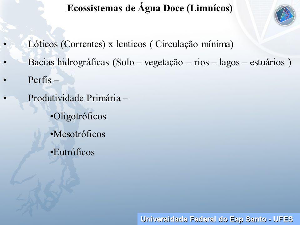 Ecossistemas de Água Doce (Limnícos)