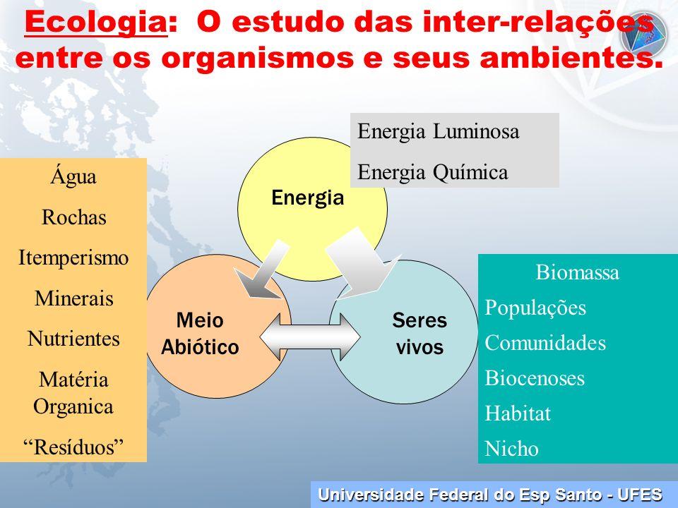Ecologia: O estudo das inter-relações entre os organismos e seus ambientes.