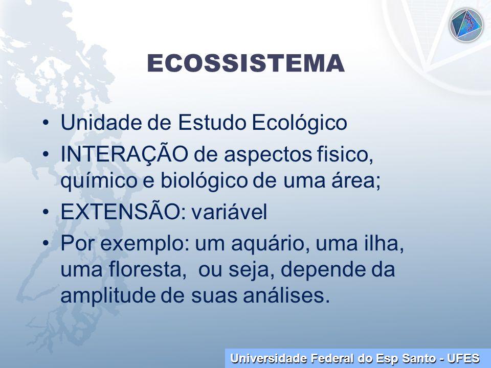 ECOSSISTEMA Unidade de Estudo Ecológico