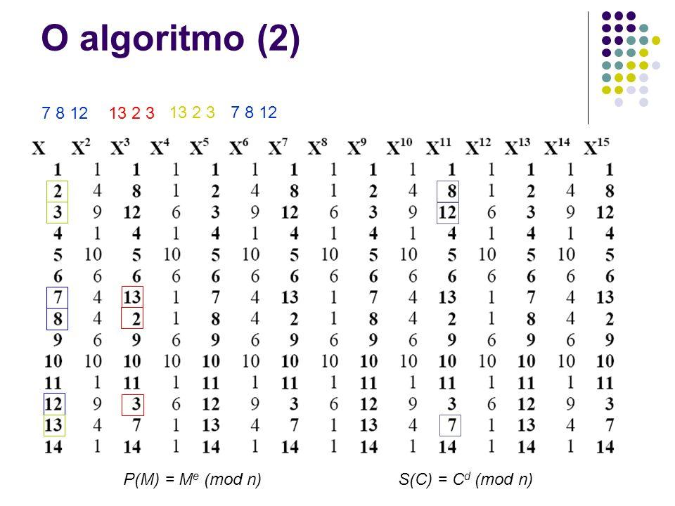O algoritmo (2) 7 8 12 13 2 3 13 2 3 7 8 12 P(M) = Me (mod n)