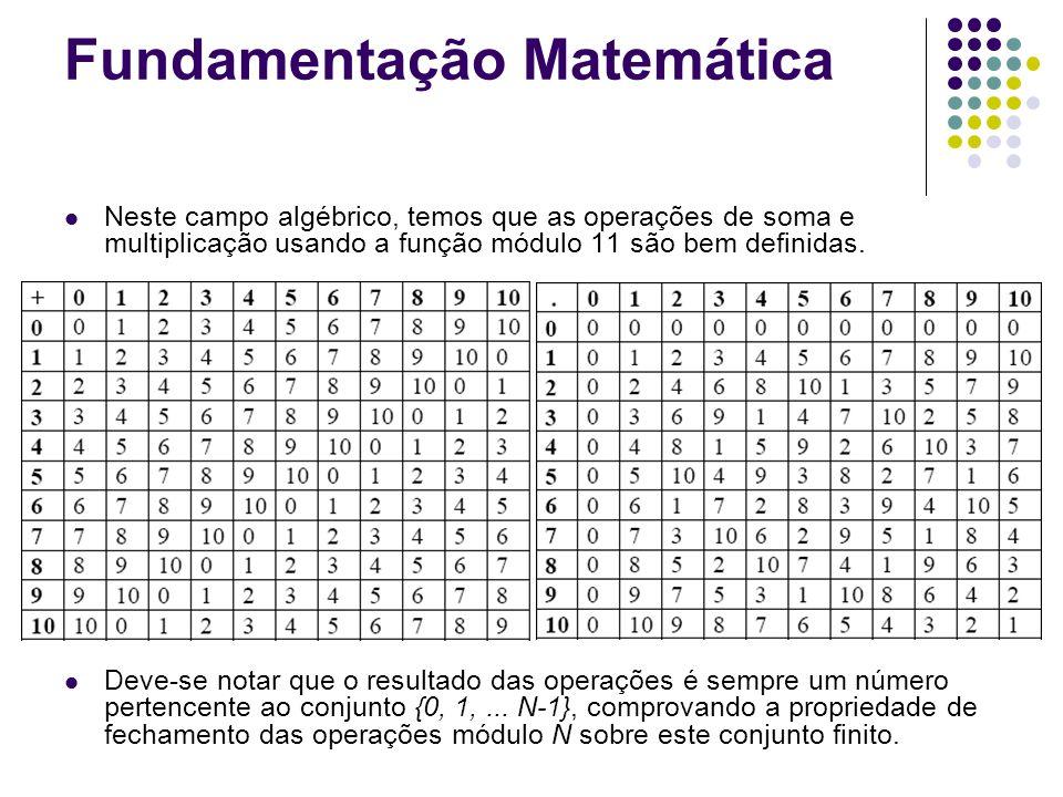 Fundamentação Matemática