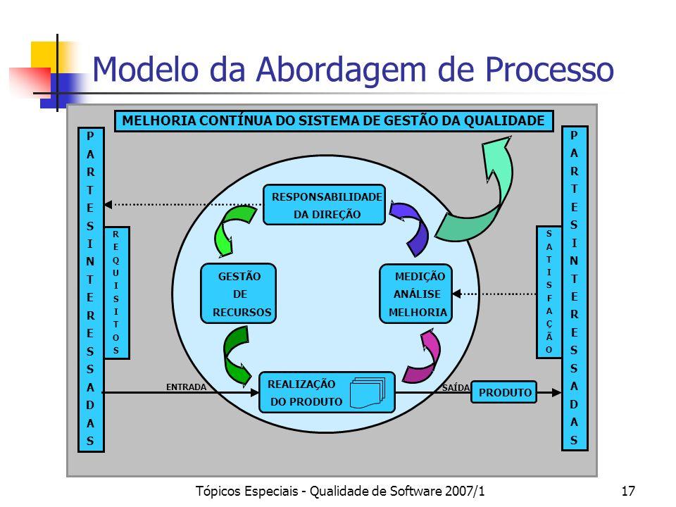 Modelo da Abordagem de Processo