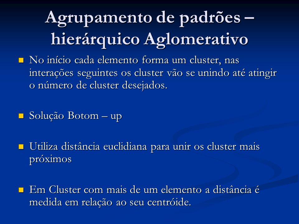 Agrupamento de padrões – hierárquico Aglomerativo