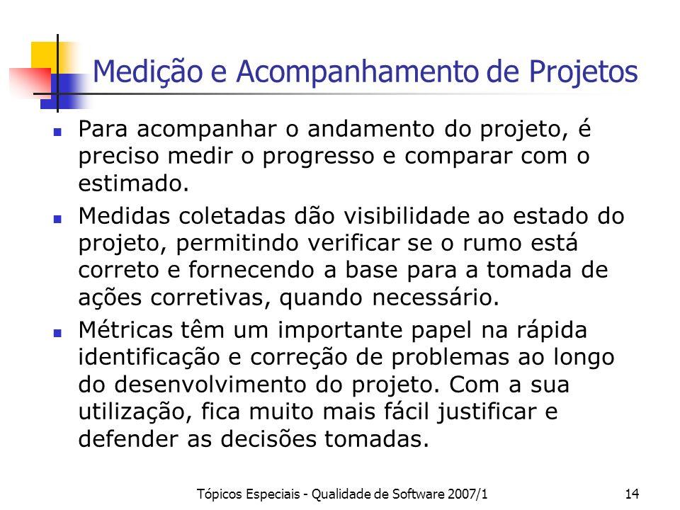 Medição e Acompanhamento de Projetos