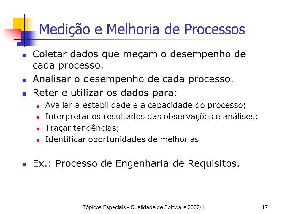 Medição e Melhoria de Processos