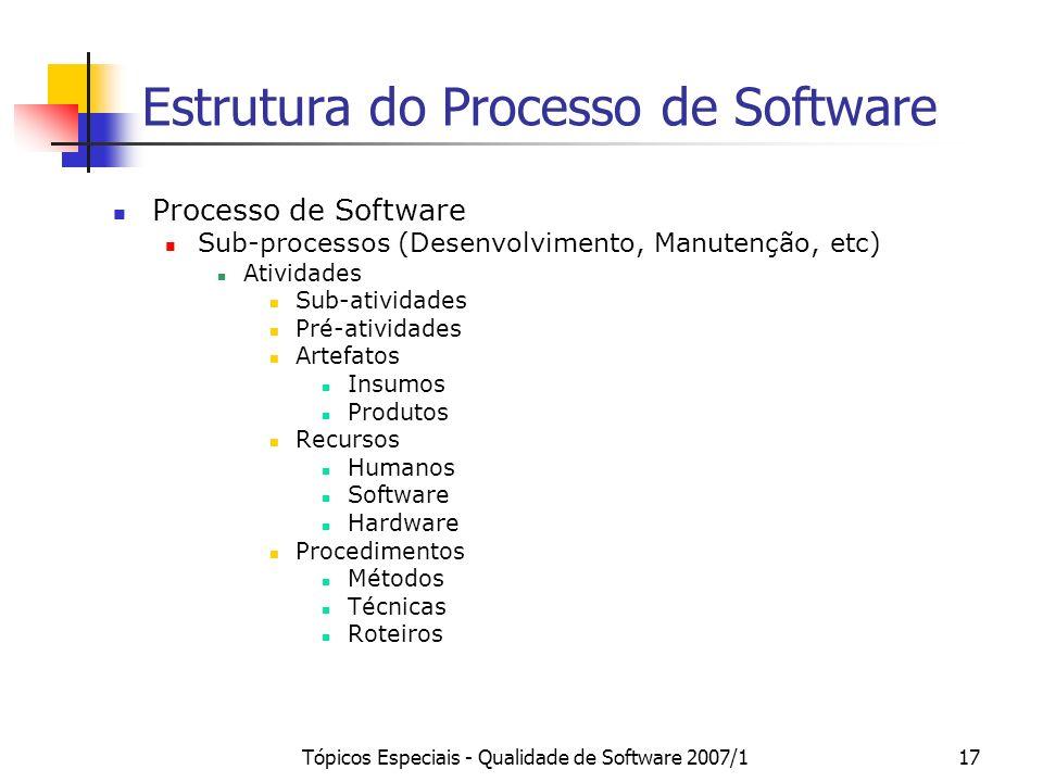 Estrutura do Processo de Software