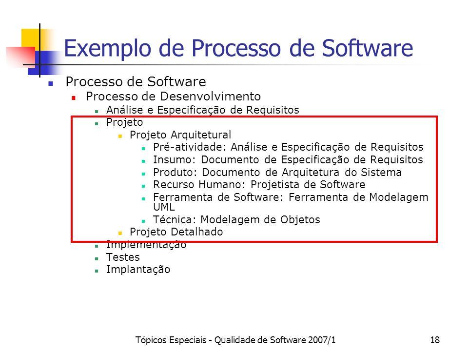 Exemplo de Processo de Software