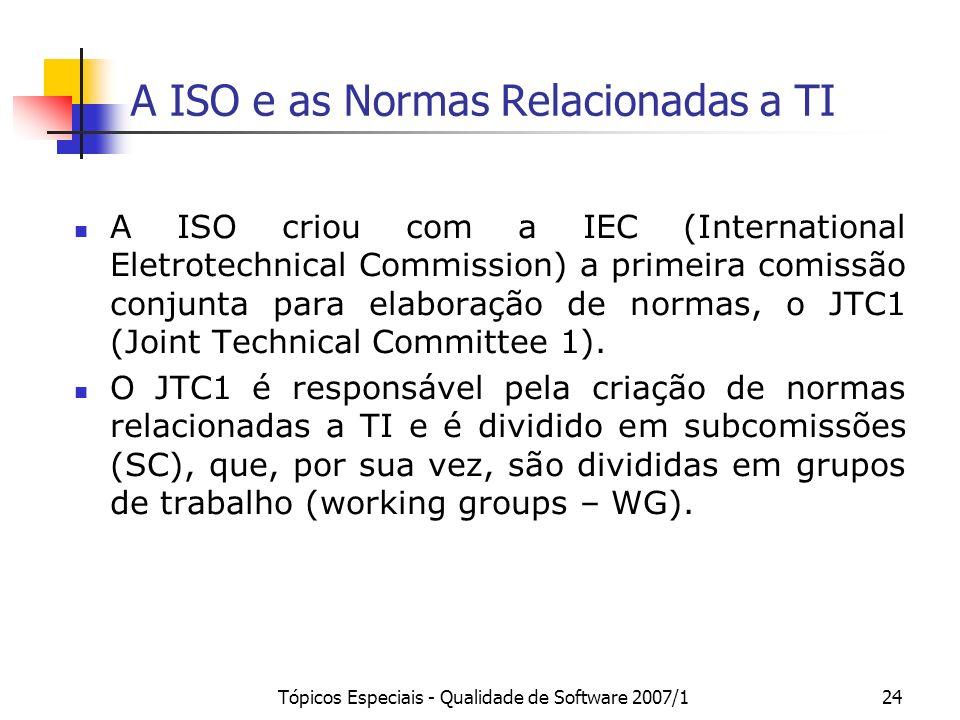 A ISO e as Normas Relacionadas a TI