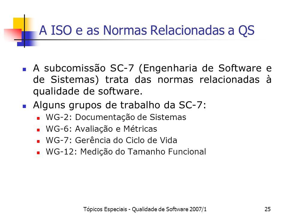 A ISO e as Normas Relacionadas a QS
