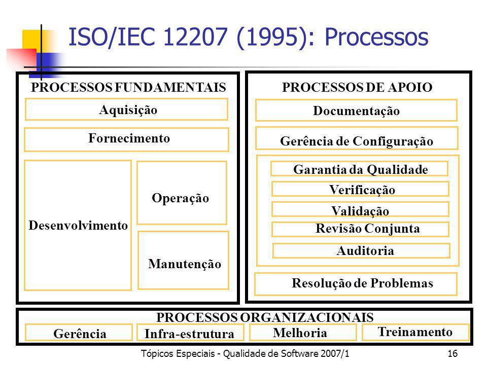 ISO/IEC 12207 (1995): Processos PROCESSOS FUNDAMENTAIS