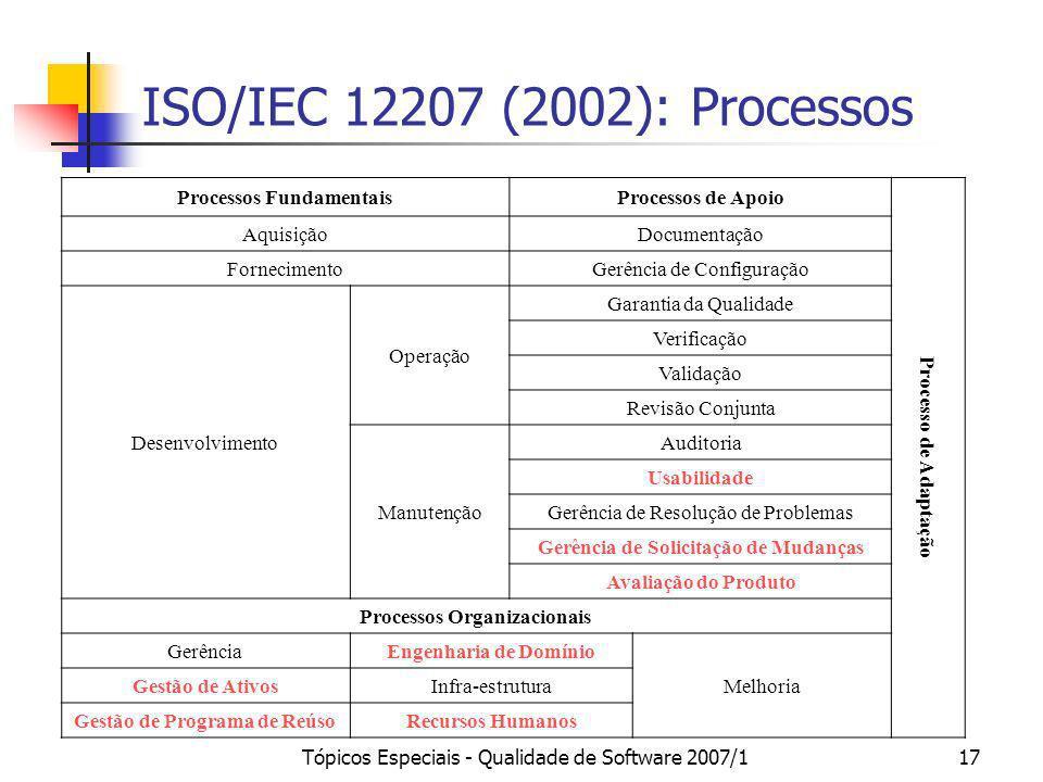 ISO/IEC 12207 (2002): Processos Processos Fundamentais