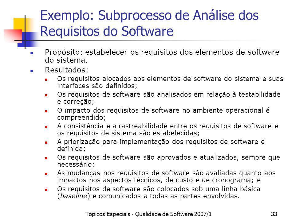 Exemplo: Subprocesso de Análise dos Requisitos do Software