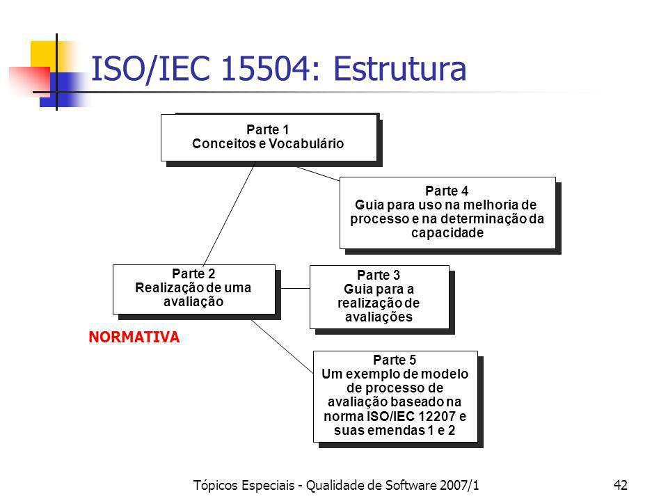 ISO/IEC 15504: Estrutura NORMATIVA Parte 1 Conceitos e Vocabulário