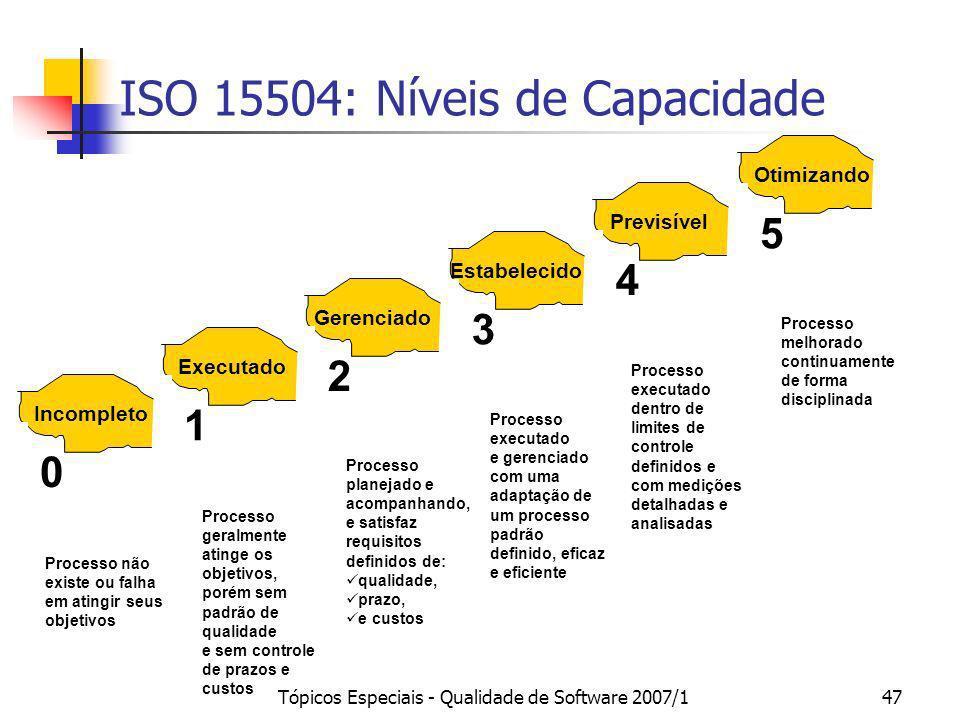 ISO 15504: Níveis de Capacidade