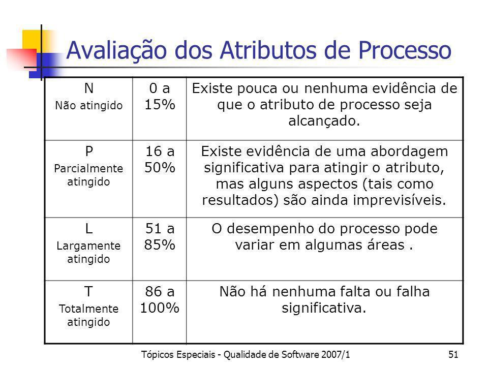 Avaliação dos Atributos de Processo