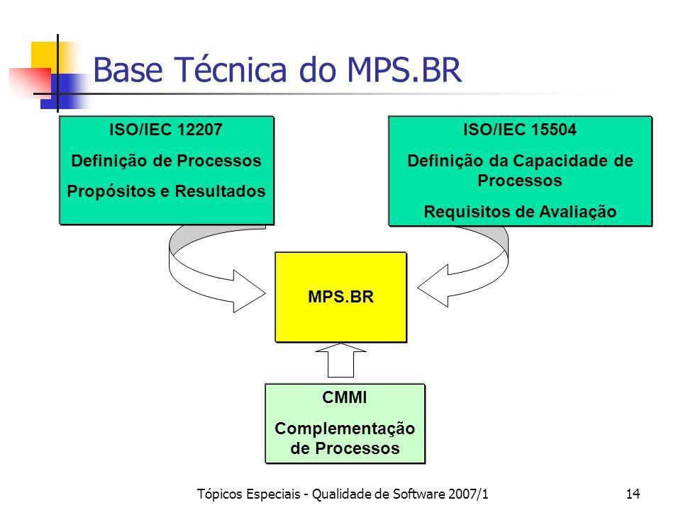 Base Técnica do MPS.BR ISO/IEC 12207 Definição de Processos