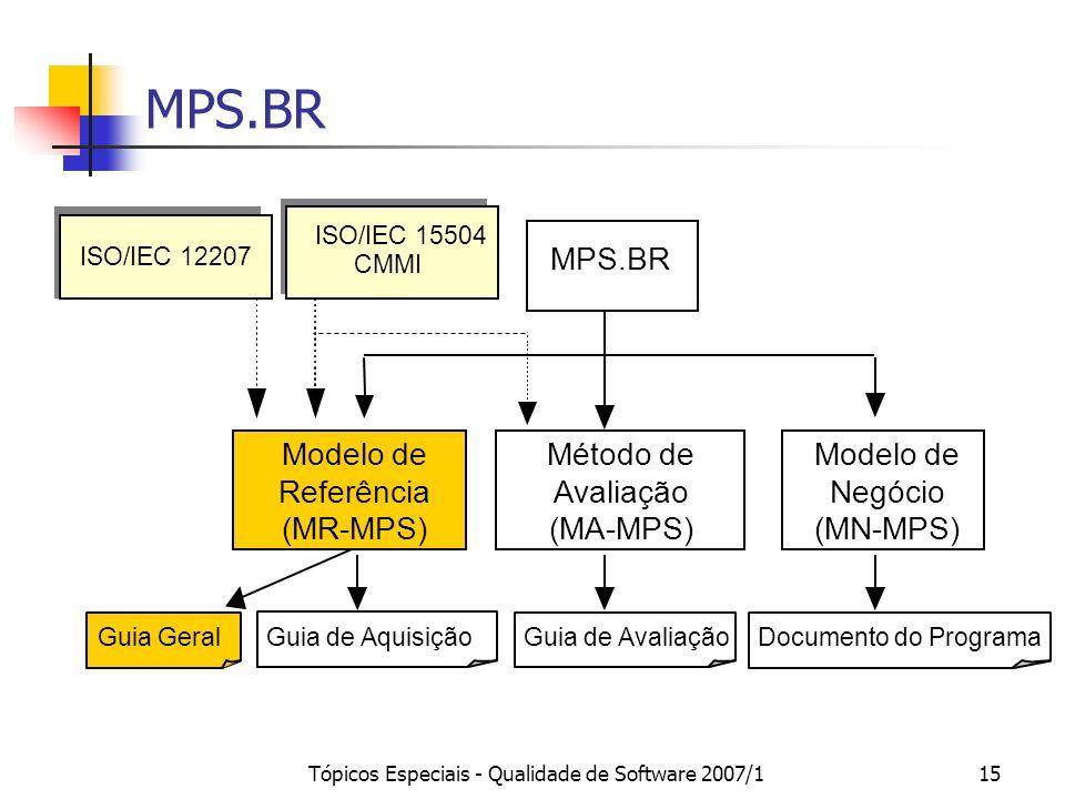 MPS.BR MPS.BR Modelo de Negócio (MN-MPS) Método de Avaliação (MA-MPS)