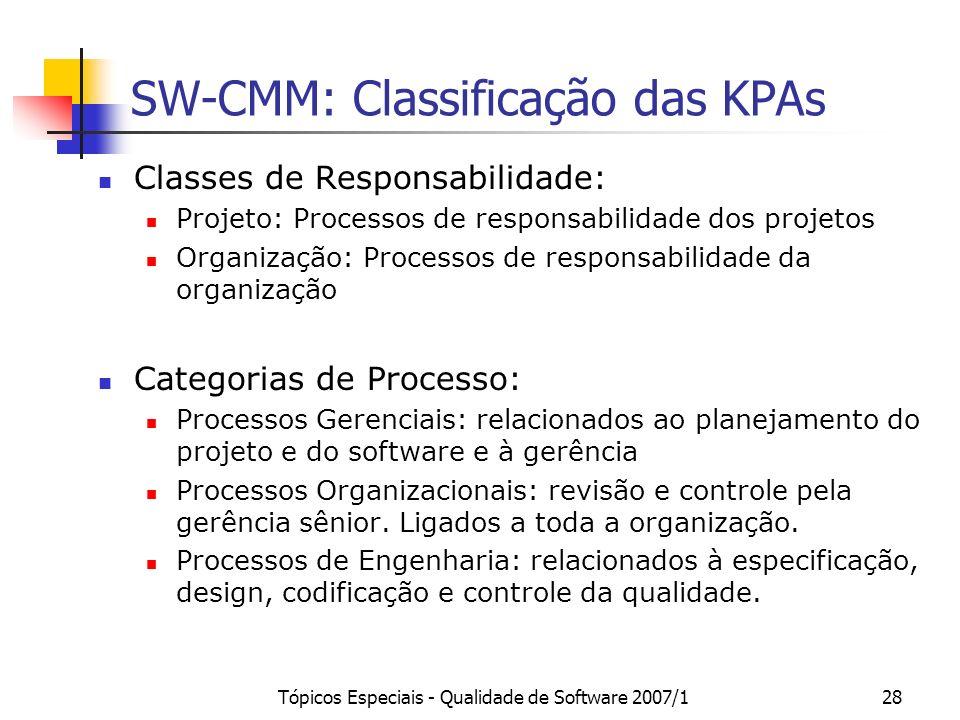 SW-CMM: Classificação das KPAs