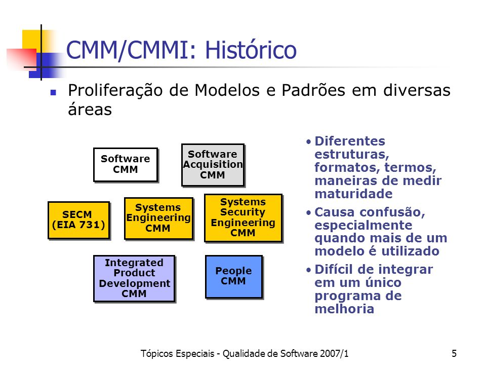 Security Engineering CMM
