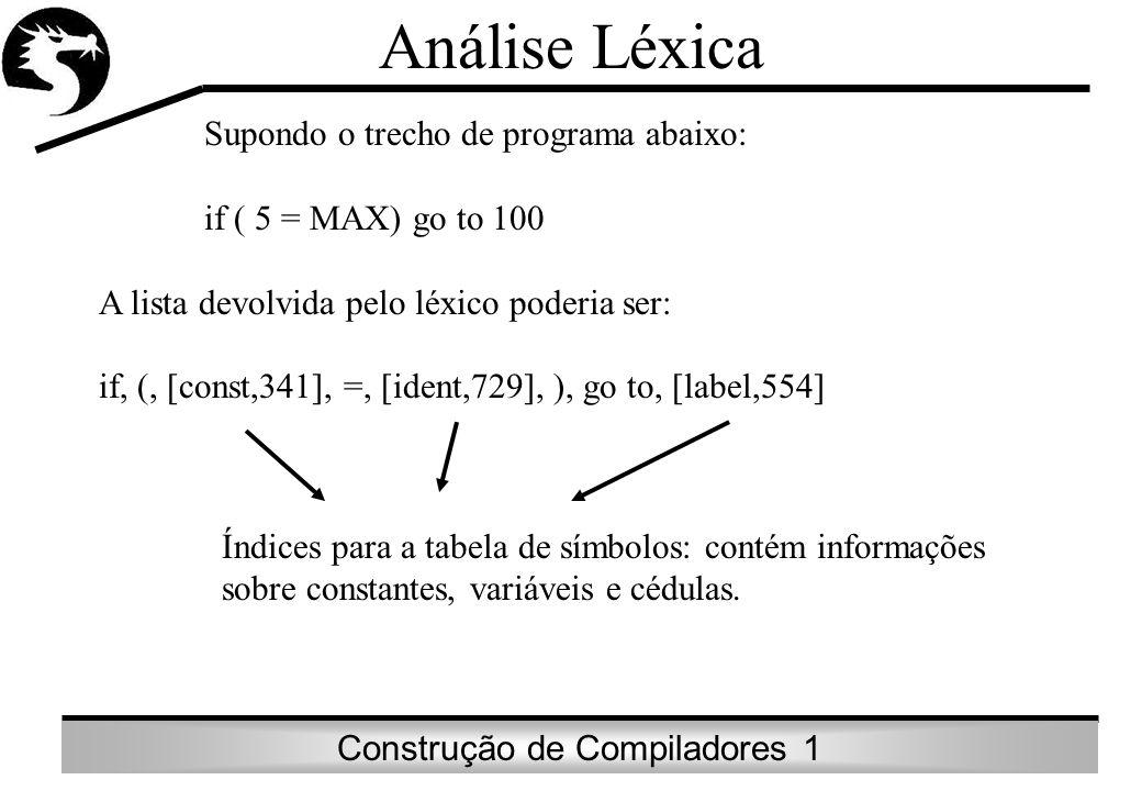 Análise Léxica Supondo o trecho de programa abaixo: