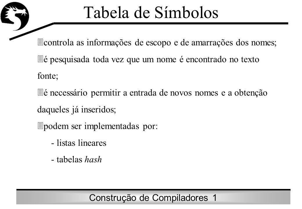 Tabela de Símboloscontrola as informações de escopo e de amarrações dos nomes; é pesquisada toda vez que um nome é encontrado no texto fonte;