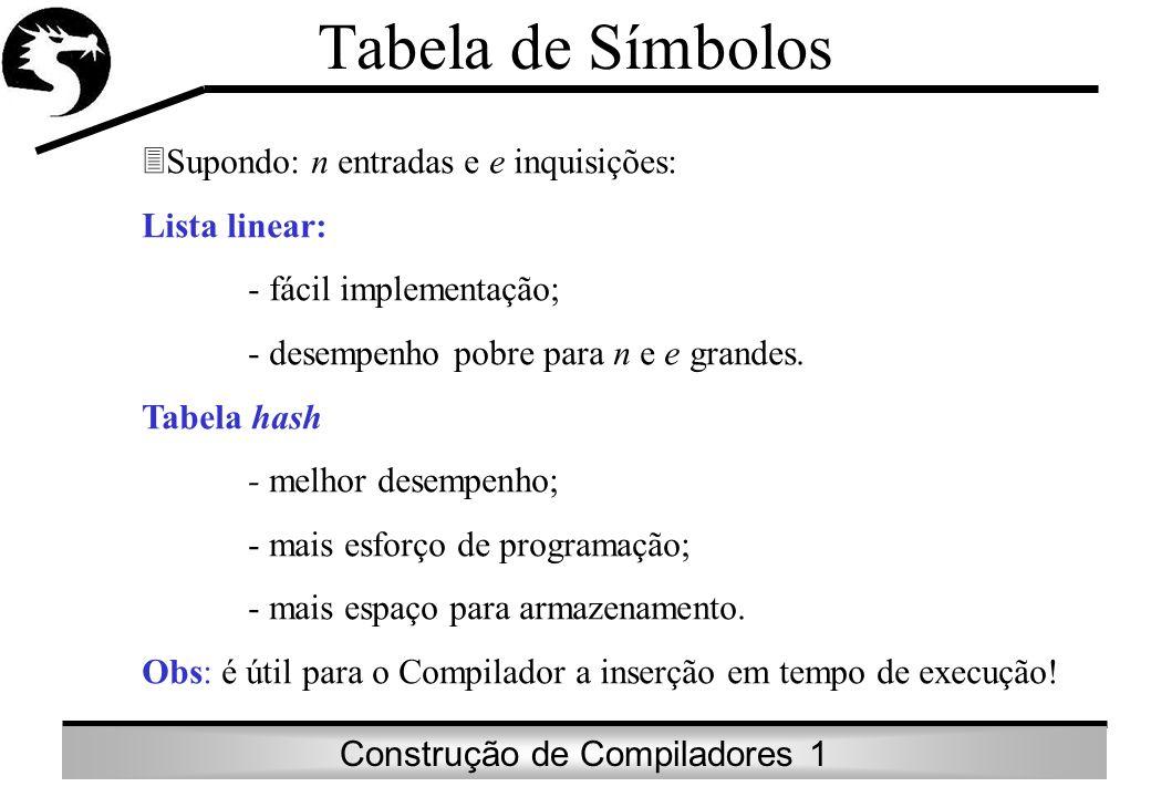 Tabela de Símbolos Supondo: n entradas e e inquisições: Lista linear: