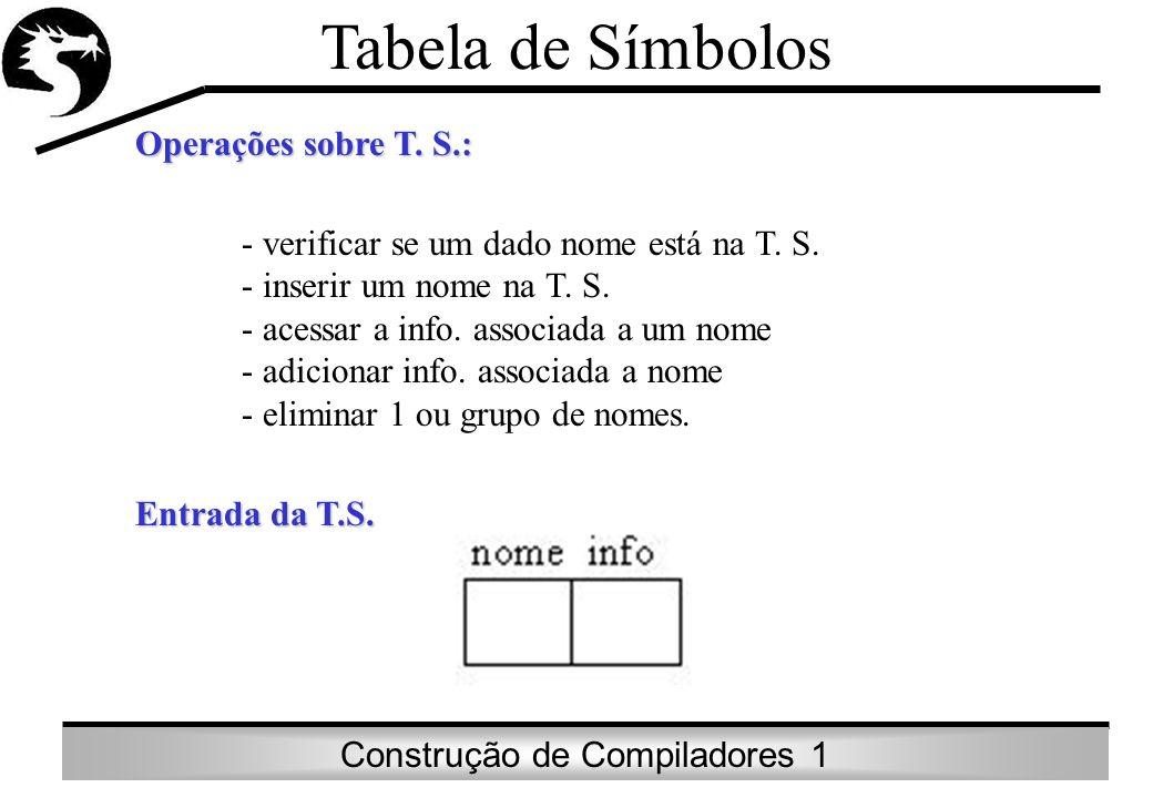 Tabela de Símbolos Operações sobre T. S.: