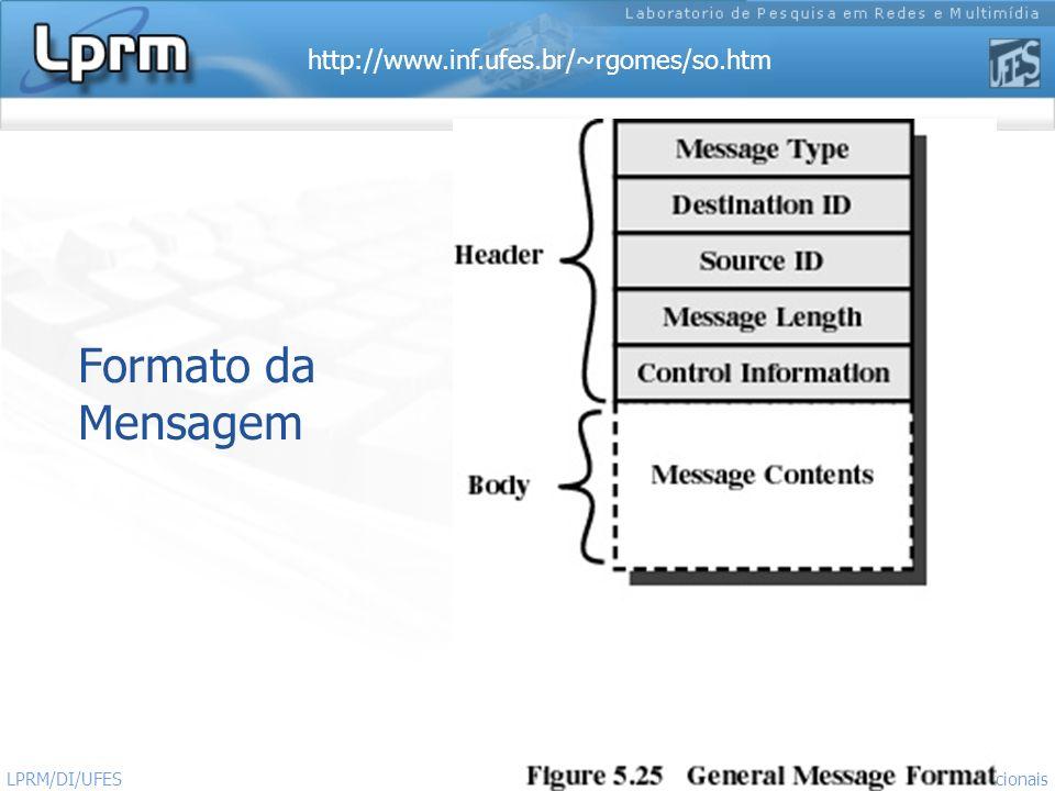 Formato da Mensagem LPRM/DI/UFES Sistemas Operacionais