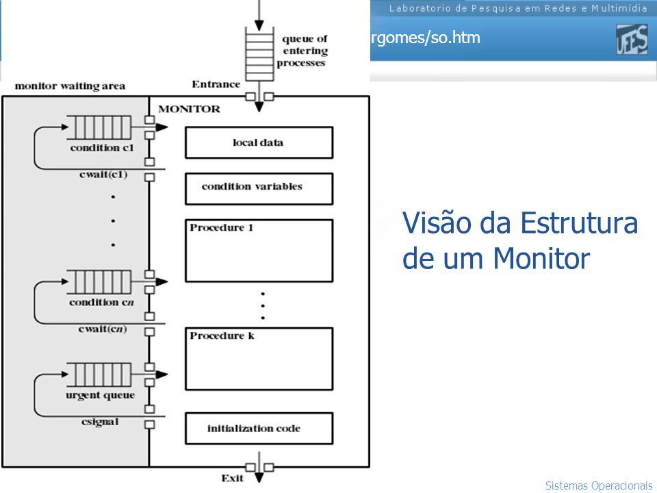 Visão da Estrutura de um Monitor