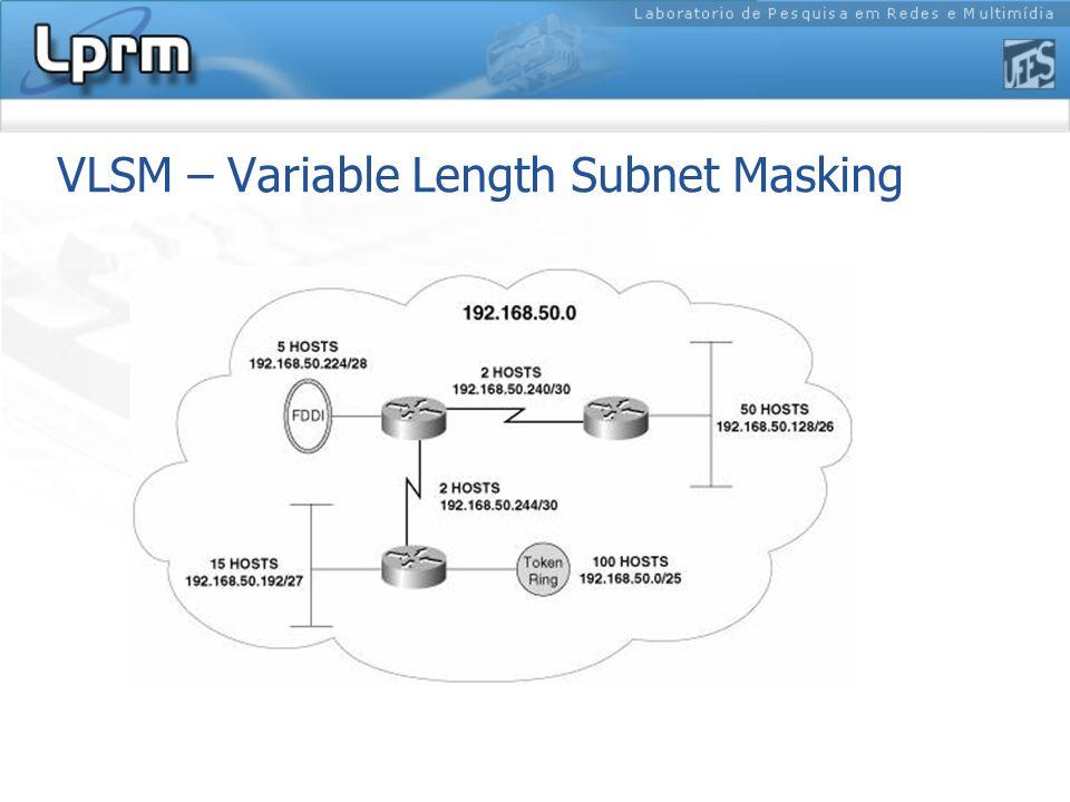 VLSM – Variable Length Subnet Masking