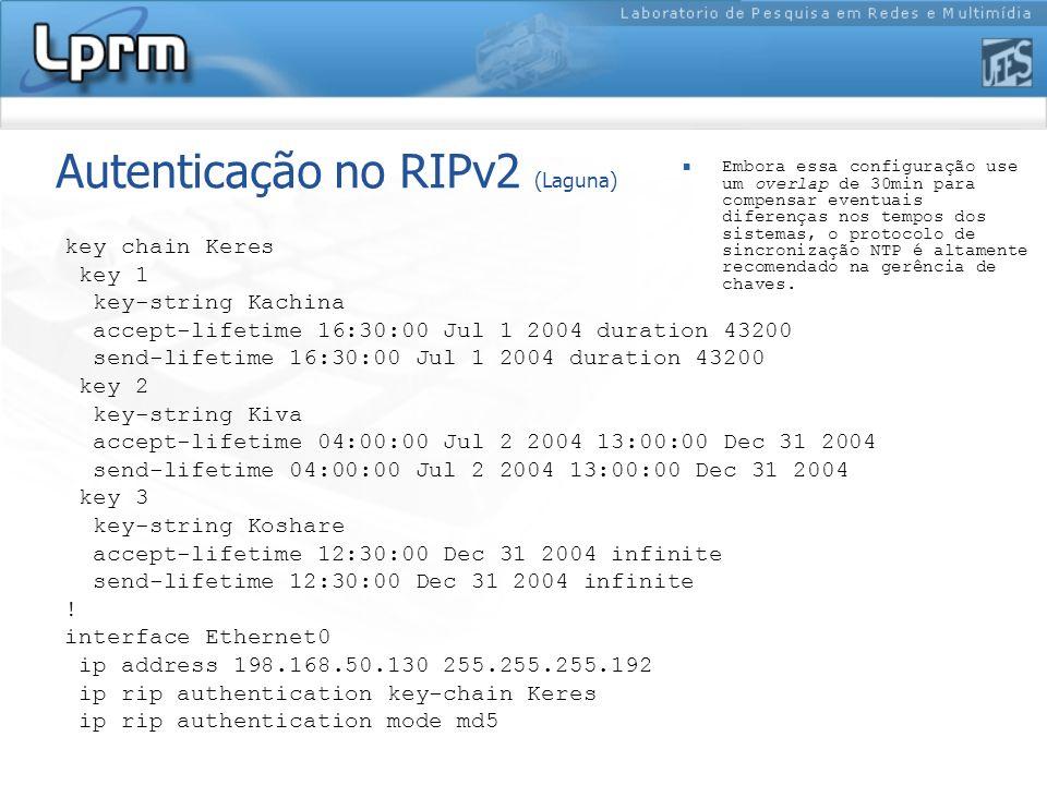 Autenticação no RIPv2 (Laguna)