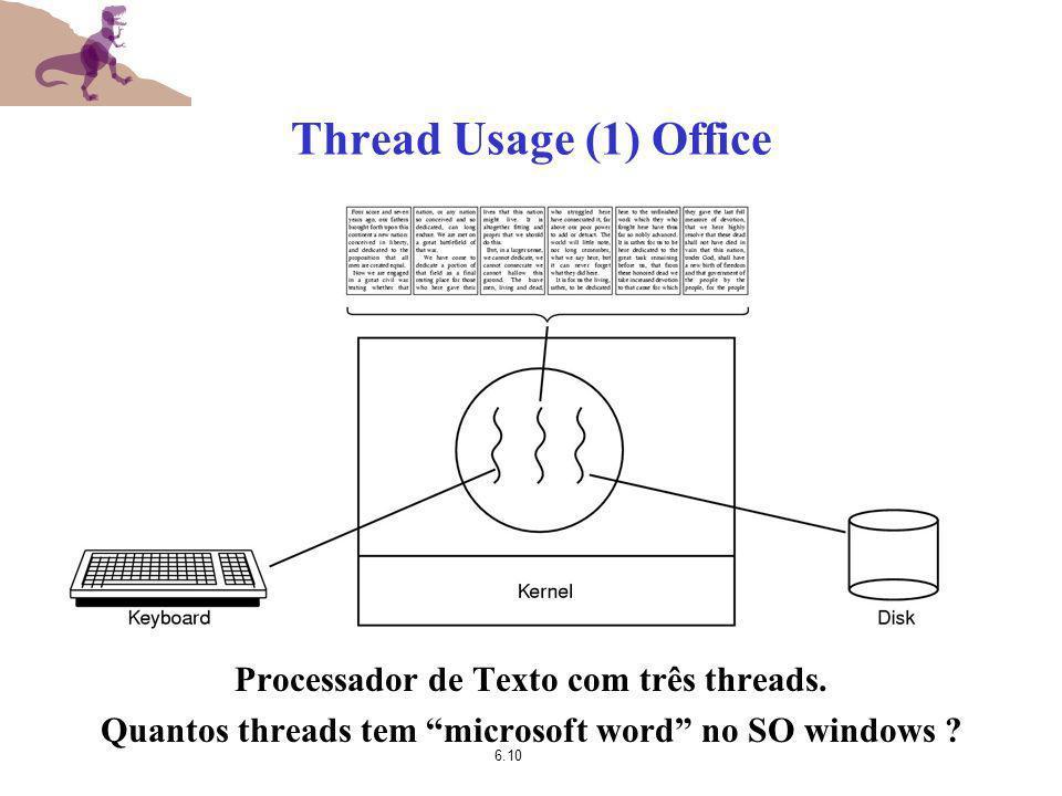 Thread Usage (1) Office Processador de Texto com três threads.